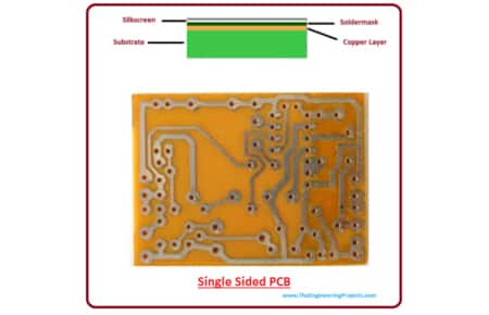 Image of Printed Circuit Boards: So Much Responsibility, So Little Respect
